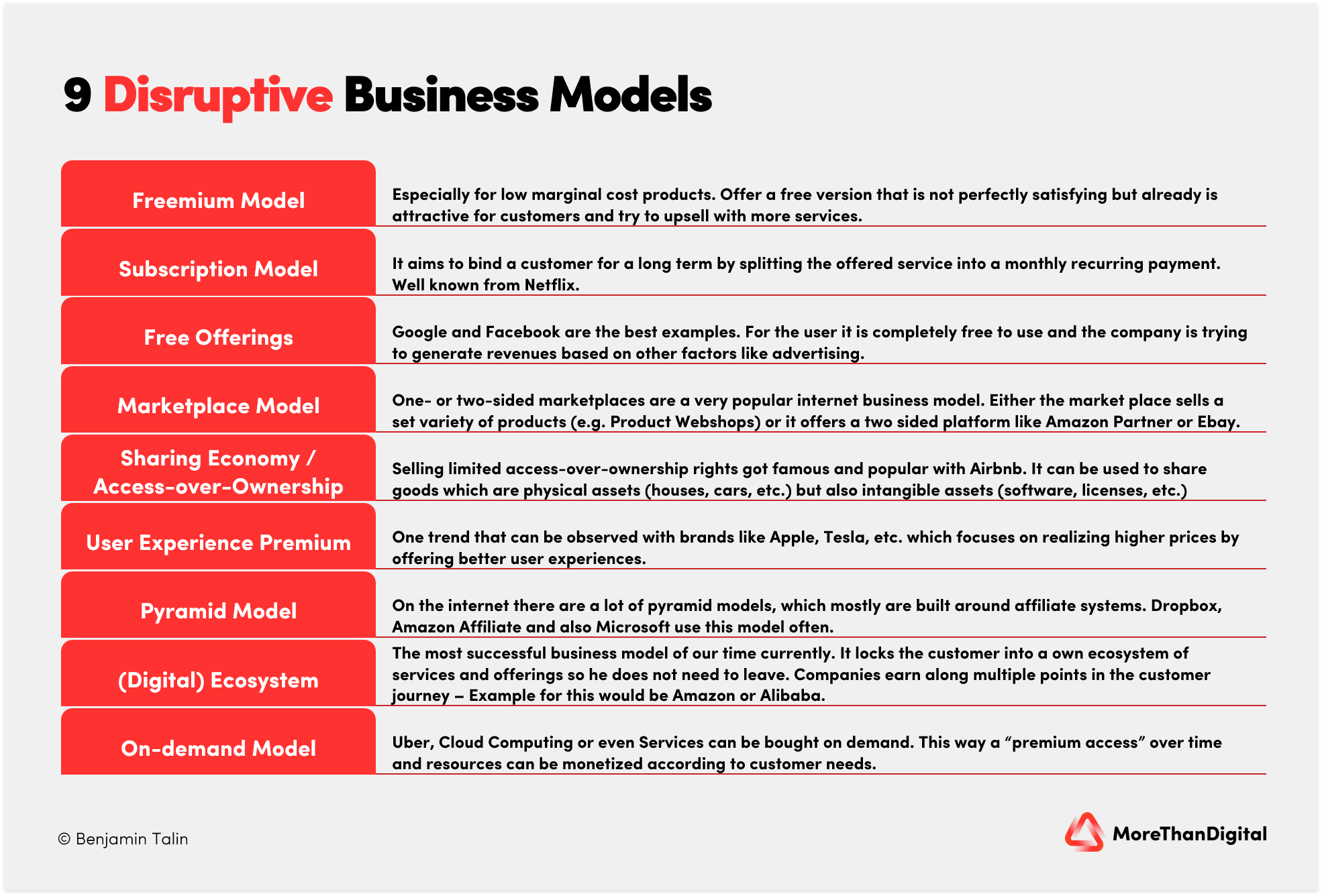 Disruptive business plan type my history annotated bibliography