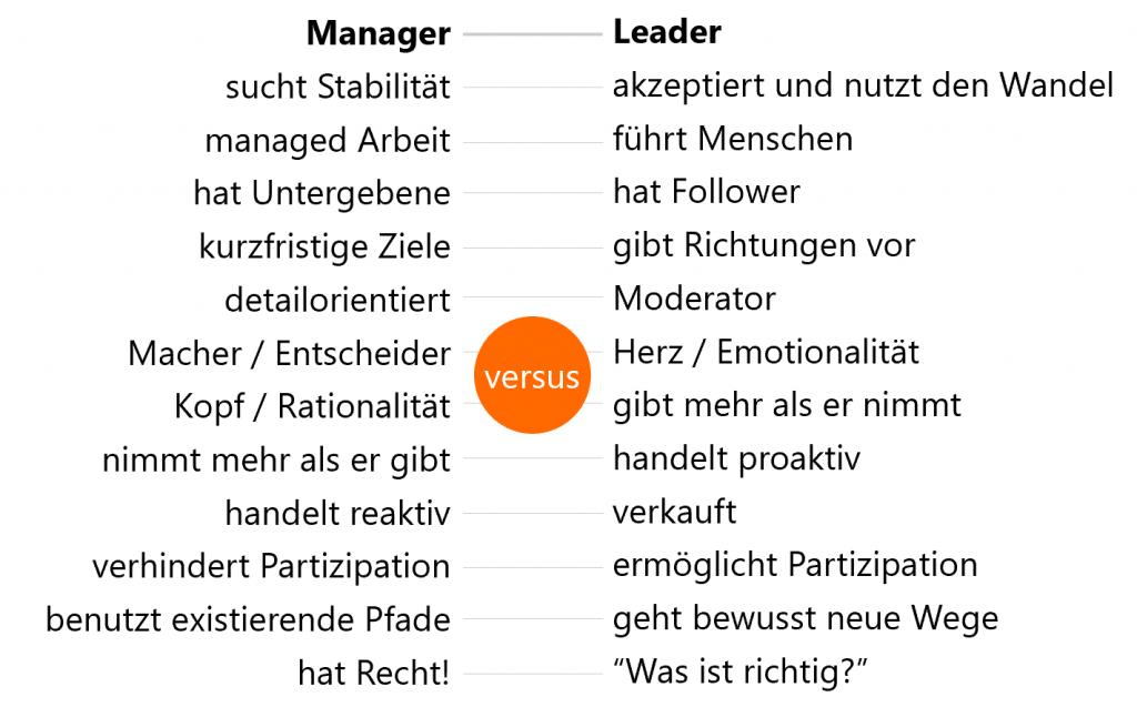 Manager vs. Leader - Eine Übersicht