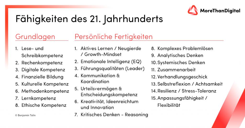 23 Fähigkeiten der Zukunft - Welche Skills und Kompetenzen braucht man für die Arbeit des 21. Jahrhunderts