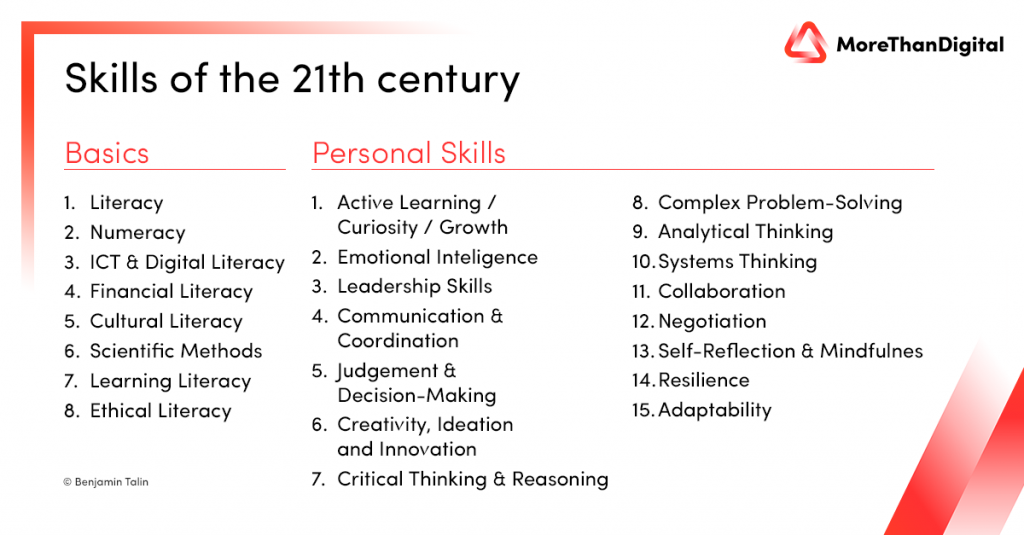 23 skills of the future – Important skills for the jobs of 21th century