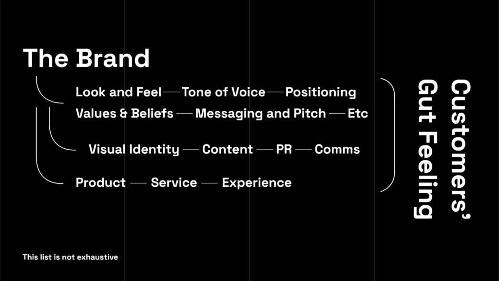 The Brand and Brand Strategy - Customers' Gut Feeling
